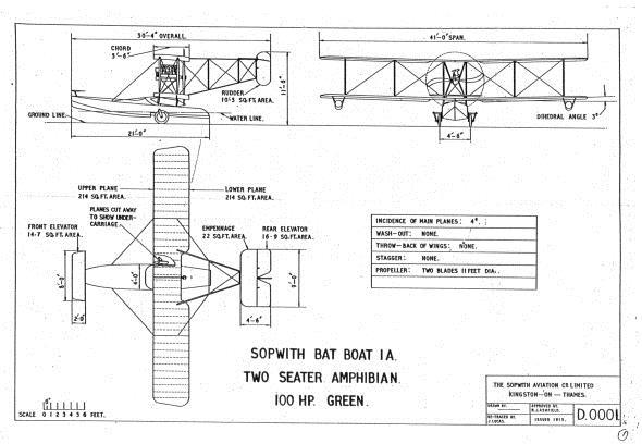 The Sopwith Bat Boat 1A